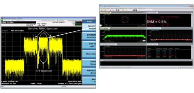 Analyzing the EVM of an LTE signal coexisting within a notched FBMC waveform